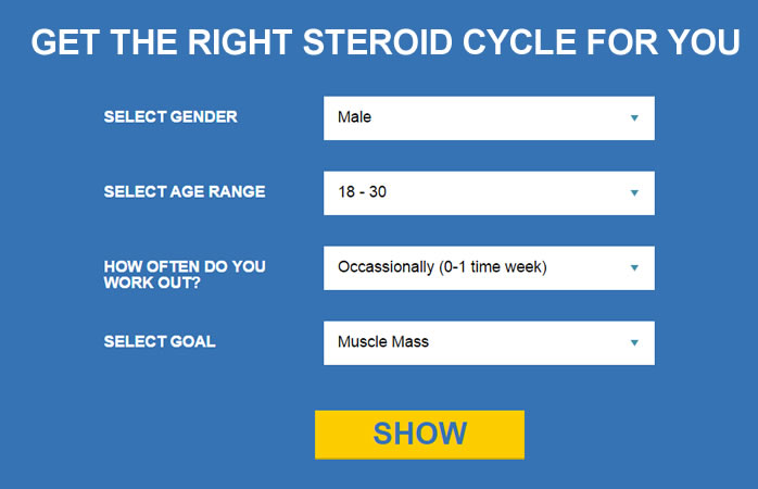 HGH Cycle for men and women